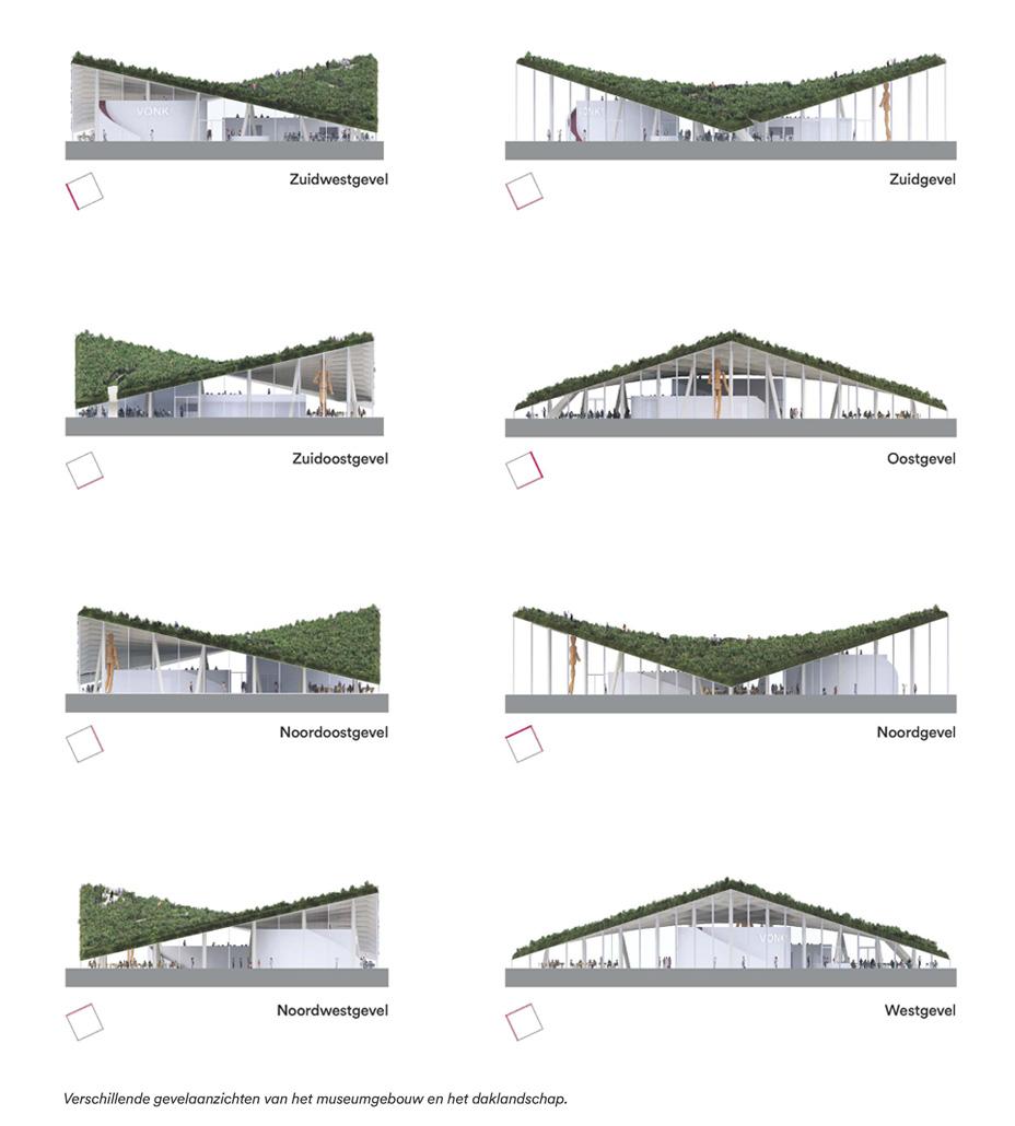 Ruimtelijk proces Museumgebouw Vonk Eindhoven